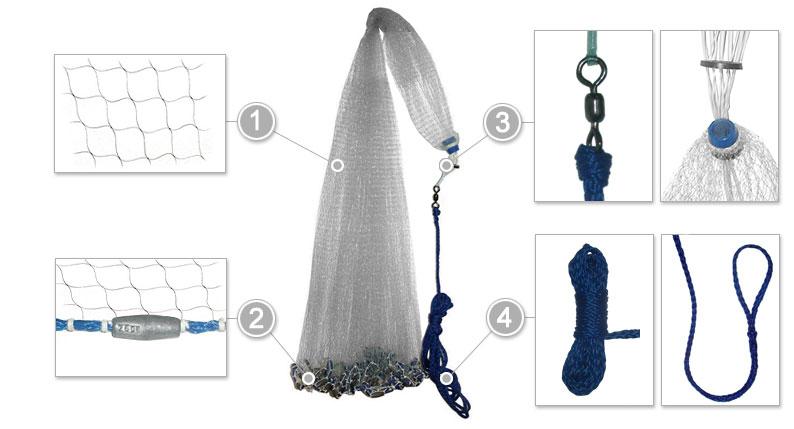 сеть накидка для ловли рыбы купить